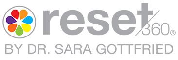 Reset360-Sara-Gottfried-MD